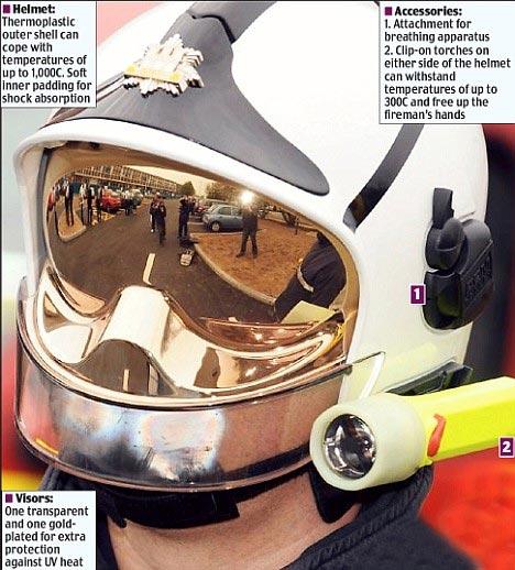 043009_helmet_2.jpg